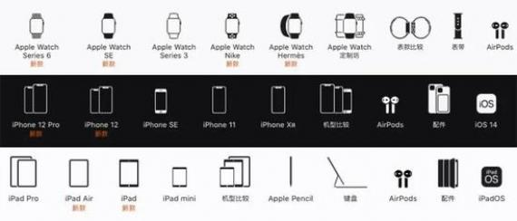 ▲ 直播Apple Watch、iPhone與iPad現有產品線
