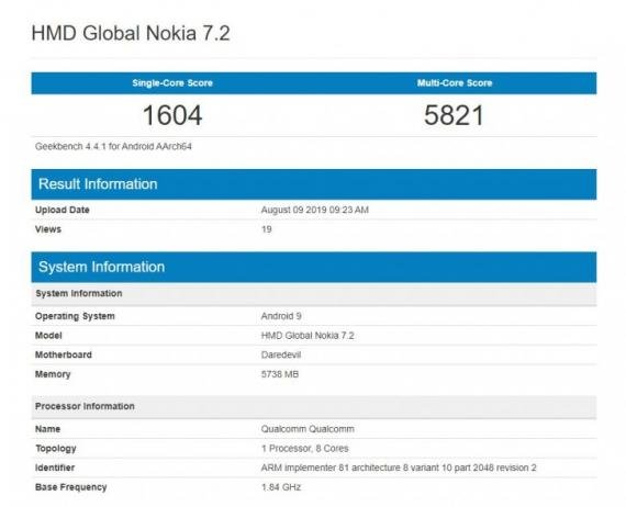 Nokia 7.2 passes by Geebench with 6GB RAM and Android Pie